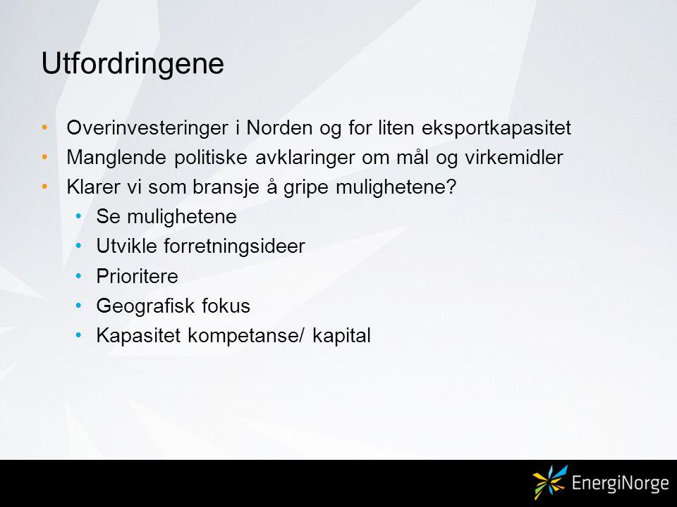 Utfordringene •Overinvesteringer i Norden og for liten eksportkapasitet •Manglende politiske avklaringer om mål og virkemidler •Klarer vi som bransje å gripe mulighetene.