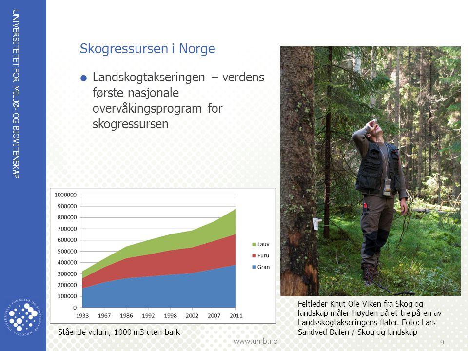 UNIVERSITETET FOR MILJØ- OG BIOVITENSKAP www.umb.no 9 Skogressursen i Norge  Landskogtakseringen – verdens første nasjonale overvåkingsprogram for sk