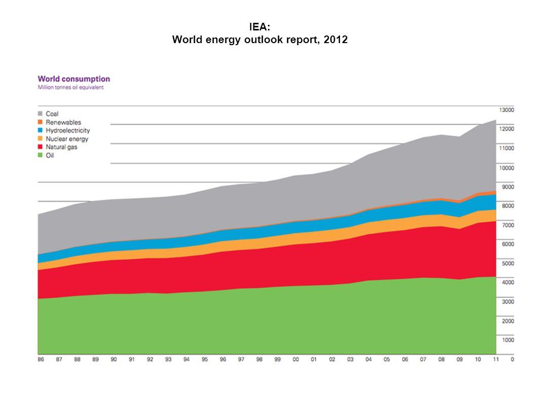 IEA: World energy outlook report, 2012