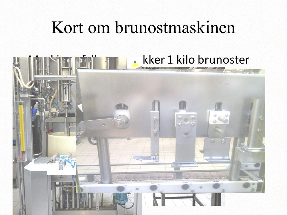 Kort om brunostmaskinen • Maskinen fyller og pakker 1 kilo brunoster