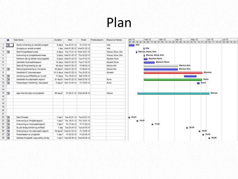 Valg av utstyr • Programmerbar Logisk Styring (PLS) • Tine ønsket en Siemens S7-300 • Lagerplass • Service avtale • 15 skjerm