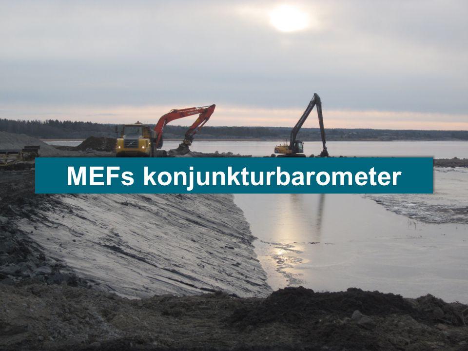 MEFs konjunkturbarometer