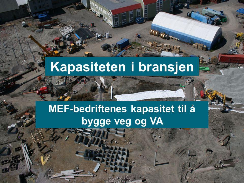 Kapasiteten i bransjen MEF-bedriftenes kapasitet til å bygge veg og VA