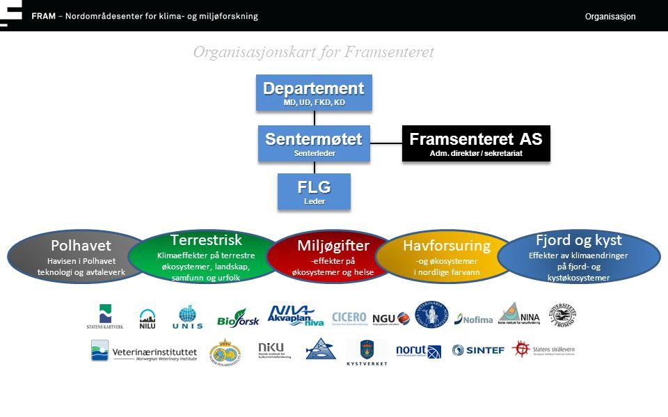 Organisasjon FLGLederFLGLeder Framsenteret AS Adm.