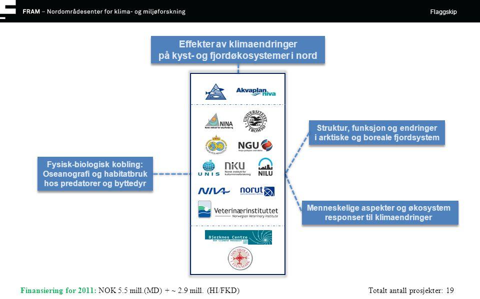 Flaggskip Foto: Stein Ø. Nilsen, Norsk Polarinstitutt. Effekter av klimaendringer på kyst- og fjordøkosystemer i nord Effekter av klimaendringer på ky