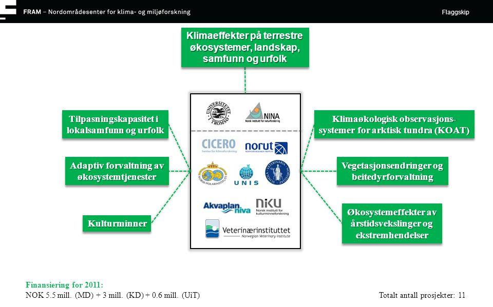 Flaggskip Foto: Erlend Lorentzen, Norsk Polarinstitutt Vegetasjonsendringer og beitedyrforvaltning beitedyrforvaltning Økosystemeffekter av årstidsvek