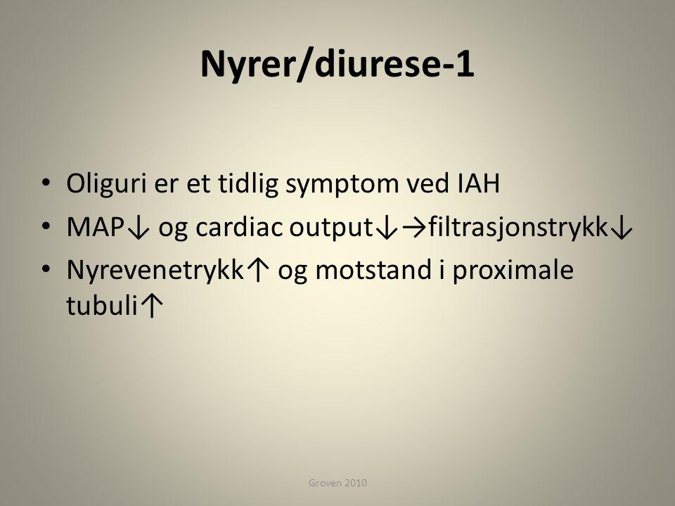 Nyrer/diurese-1 • Oliguri er et tidlig symptom ved IAH • MAP↓ og cardiac output↓→filtrasjonstrykk↓ • Nyrevenetrykk↑ og motstand i proximale tubuli↑ Groven 2010