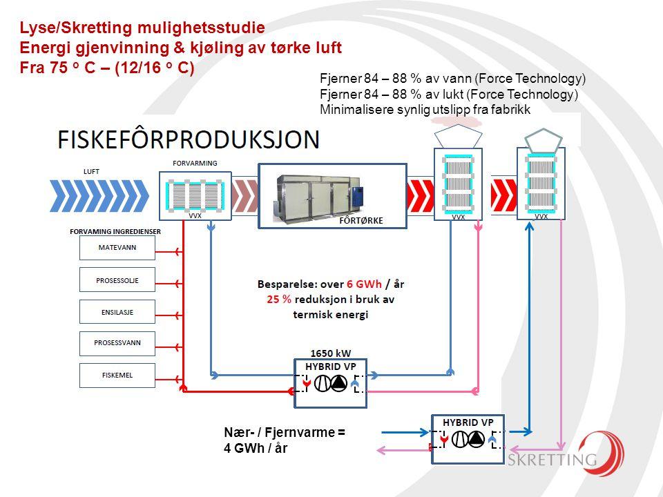 Nær- / Fjernvarme = 4 GWh / år Lyse/Skretting mulighetsstudie Energi gjenvinning & kjøling av tørke luft Fra 75 o C – (12/16 o C) Fjerner 84 – 88 % av vann (Force Technology) Fjerner 84 – 88 % av lukt (Force Technology) Minimalisere synlig utslipp fra fabrikk