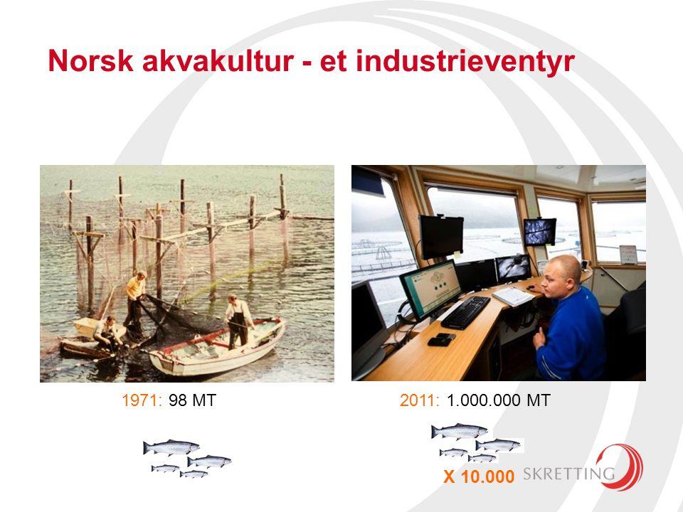 Norsk akvakultur - et industrieventyr 1971: 98 MT2011: 1.000.000 MT X 10.000