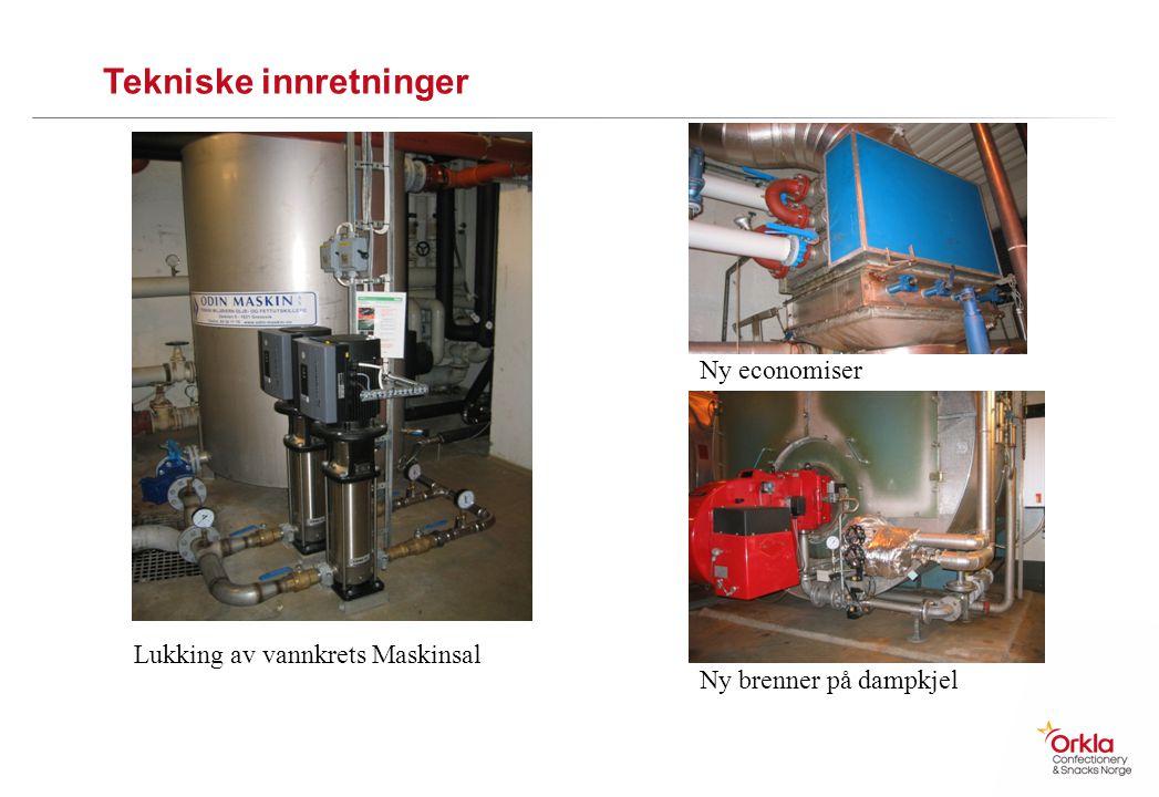 Tekniske innretninger Lukking av vannkrets Maskinsal Ny economiser Ny brenner på dampkjel