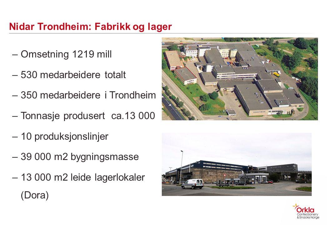 Nidar Trondheim: Fabrikk og lager –Omsetning 1219 mill –530 medarbeidere totalt –350 medarbeidere i Trondheim –Tonnasje produsert ca.13 000 –10 produk