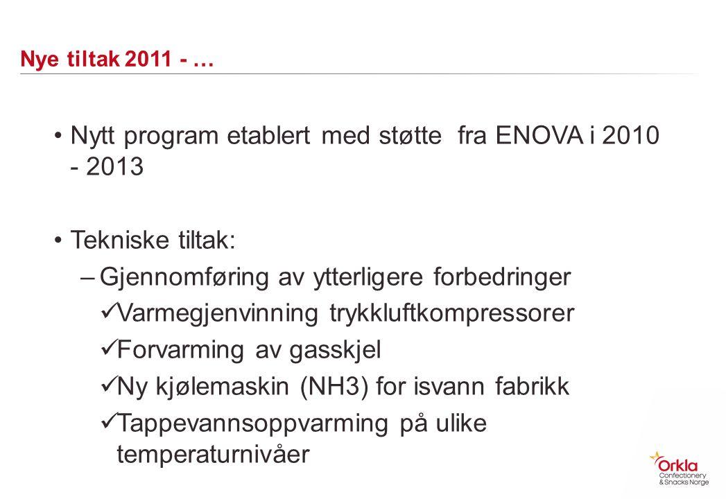 Nye tiltak 2011 - … •Nytt program etablert med støtte fra ENOVA i 2010 - 2013 •Tekniske tiltak: –Gjennomføring av ytterligere forbedringer  Varmegjenvinning trykkluftkompressorer  Forvarming av gasskjel  Ny kjølemaskin (NH3) for isvann fabrikk  Tappevannsoppvarming på ulike temperaturnivåer