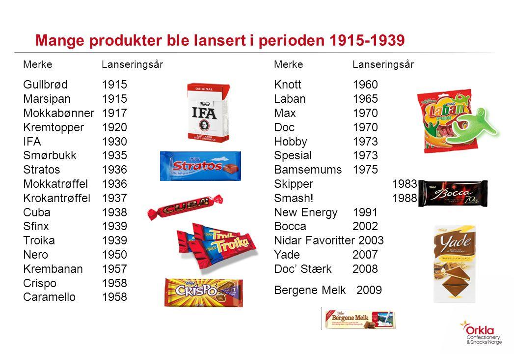 Mange produkter ble lansert i perioden 1915-1939 MerkeLanseringsår Gullbrød1915 Marsipan1915 Mokkabønner1917 Kremtopper1920 IFA1930 Smørbukk1935 Stratos1936 Mokkatrøffel1936 Krokantrøffel1937 Cuba1938 Sfinx1939 Troika1939 Nero1950 Krembanan1957 Crispo1958 Caramello1958 MerkeLanseringsår Knott1960 Laban1965 Max1970 Doc1970 Hobby1973 Spesial1973 Bamsemums1975 Skipper1983 Smash!1988 New Energy1991 Bocca2002 Nidar Favoritter 2003 Yade2007 Doc' Stærk2008 Bergene Melk 2009