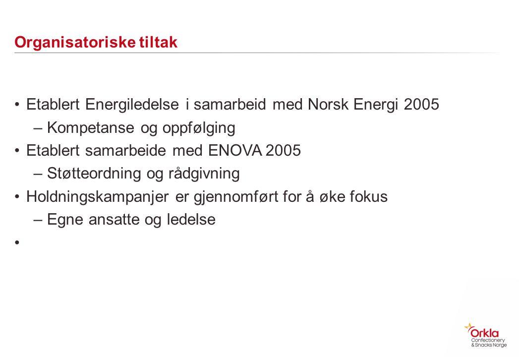 Organisatoriske tiltak •Etablert Energiledelse i samarbeid med Norsk Energi 2005 –Kompetanse og oppfølging •Etablert samarbeide med ENOVA 2005 –Støtteordning og rådgivning •Holdningskampanjer er gjennomført for å øke fokus –Egne ansatte og ledelse •