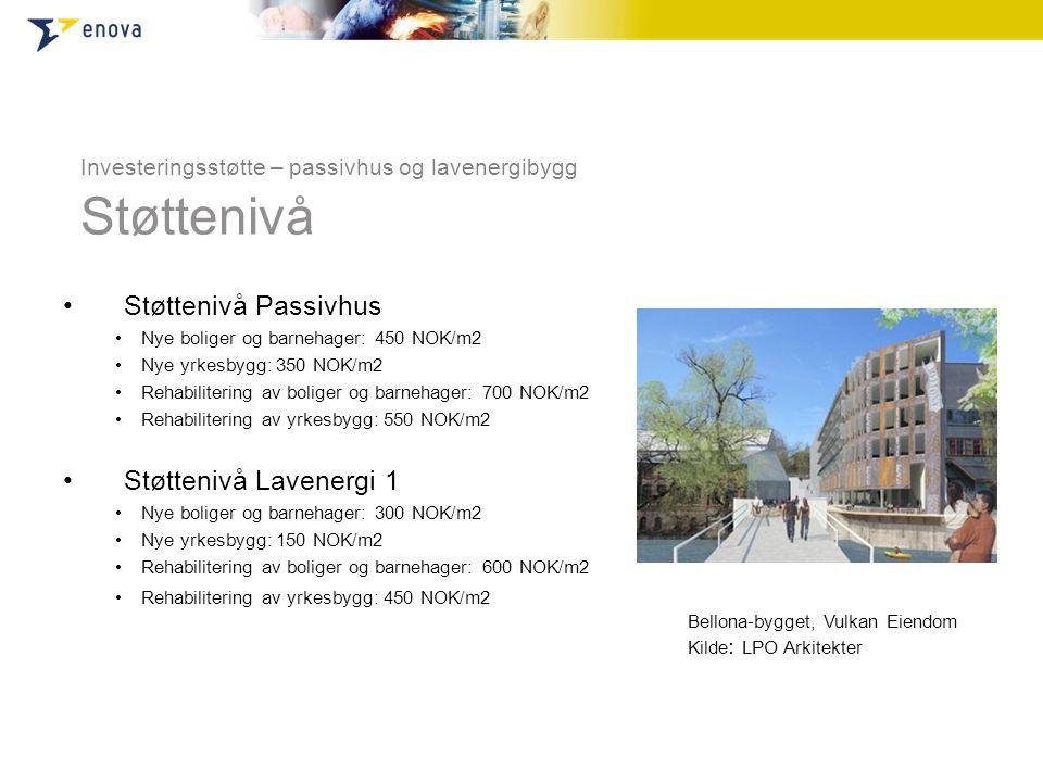 •Støttenivå Passivhus •Nye boliger og barnehager: 450 NOK/m2 •Nye yrkesbygg: 350 NOK/m2 •Rehabilitering av boliger og barnehager: 700 NOK/m2 •Rehabili
