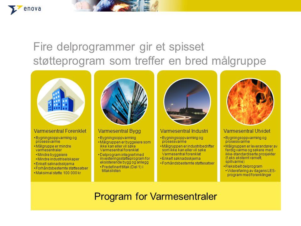 Fire delprogrammer gir et spisset støtteprogram som treffer en bred målgruppe Varmesentral Forenklet •Bygningsoppvarming og prosessvarme •Målgruppe er