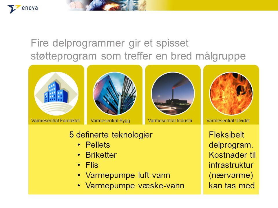 Varmesentral Forenklet •Bygningsoppvarming og prosessvarme •Målgruppe er mindre varmesentraler •Mindre byggeiere •Mindre industriselskaper •Enkelt søk