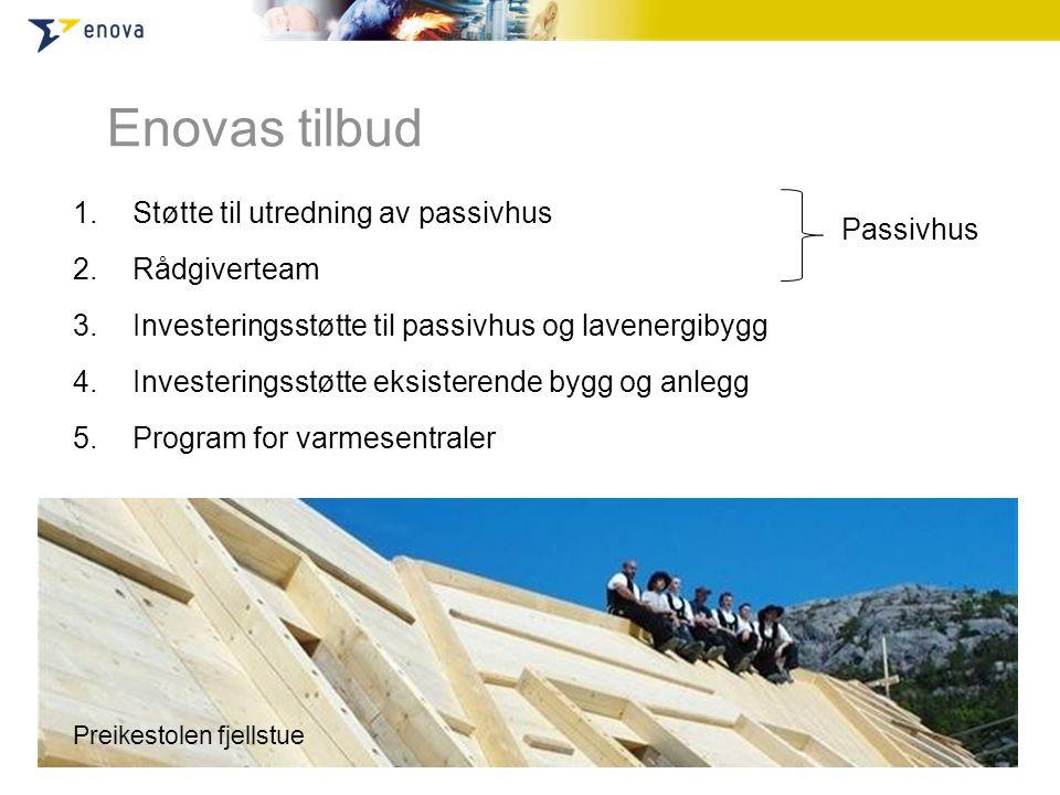 Enovas tilbud 1.Støtte til utredning av passivhus 2.Rådgiverteam 3.Investeringsstøtte til passivhus og lavenergibygg 4.Investeringsstøtte eksisterende