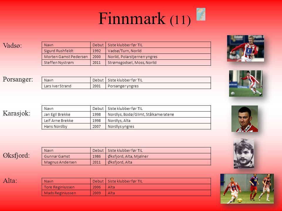 Finnmark (11) NavnDebutSiste klubber før TIL Sigurd Rushfeldt1992Vadsø/Turn, Norild Morten Gamst Pedersen2000Norild, Polarstjernen yngres Steffen Nyst