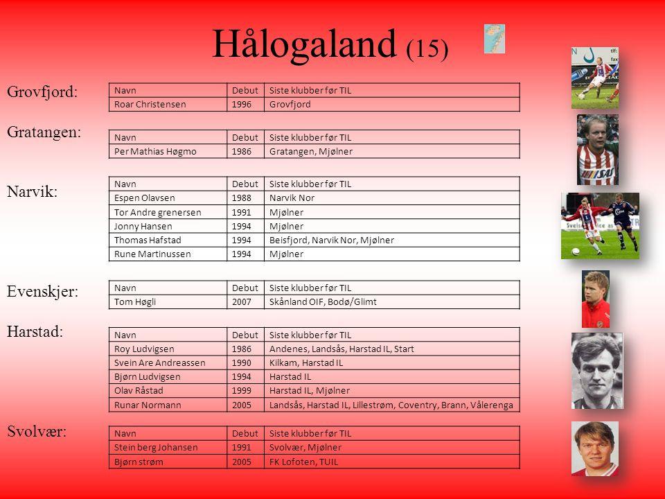 Hålogaland (15) NavnDebutSiste klubber før TIL Roar Christensen1996Grovfjord NavnDebutSiste klubber før TIL Per Mathias Høgmo1986Gratangen, Mjølner Na