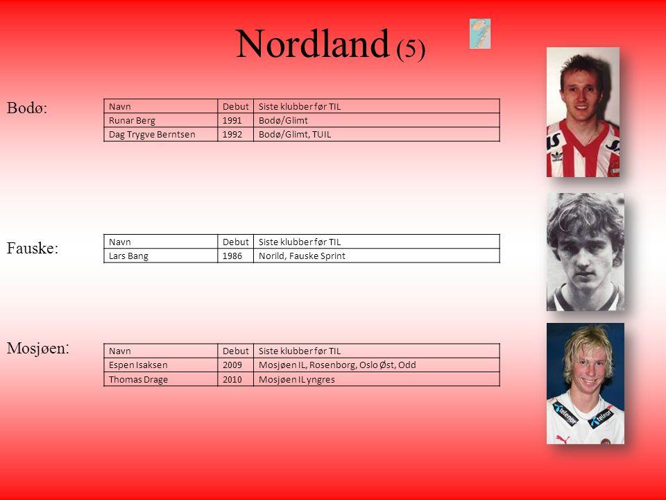 Nordland (5) NavnDebutSiste klubber før TIL Runar Berg1991Bodø/Glimt Dag Trygve Berntsen1992Bodø/Glimt, TUIL NavnDebutSiste klubber før TIL Lars Bang1