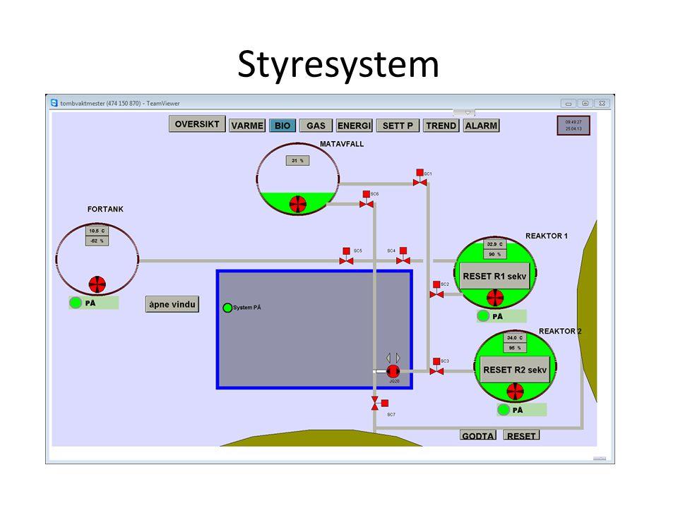 Styresystem