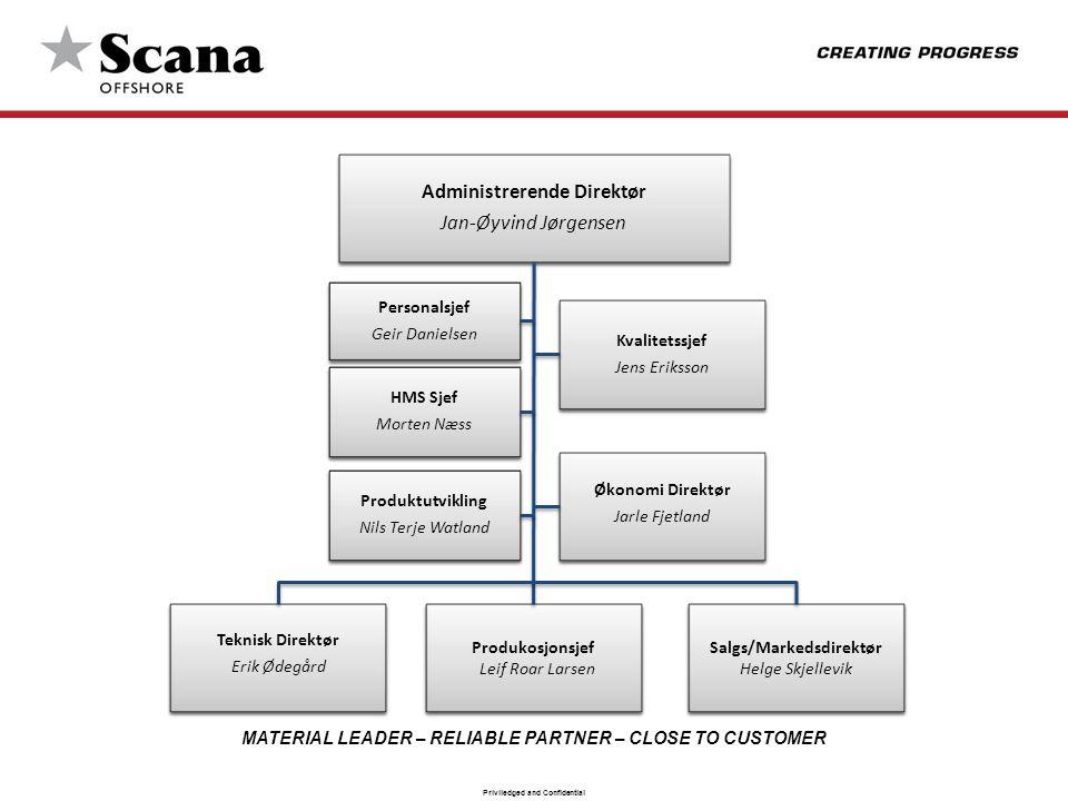 MATERIAL LEADER – RELIABLE PARTNER – CLOSE TO CUSTOMER Priviledged and Confidential Hub & Blader til Kaplan turbiner Støpte Stål Produkter til Energi Sektoren Kaplan turbin blader