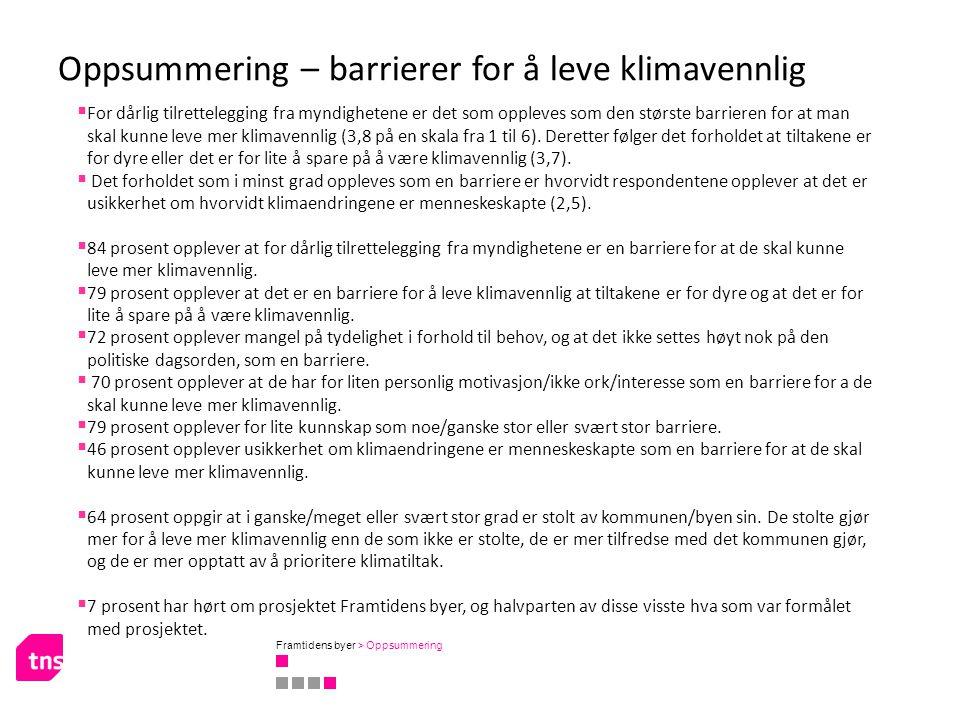 Oppsummering – barrierer for å leve klimavennlig  For dårlig tilrettelegging fra myndighetene er det som oppleves som den største barrieren for at ma