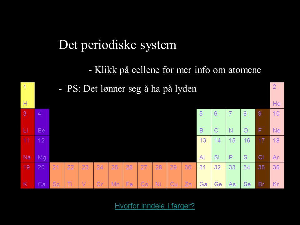 1H1H 2 He 3 Li 4 Be 5B5B 6C6C 7N7N 8O8O 9F9F 10 Ne 11 Na 12 Mg 13 Al 14 Si 15 P 16 S 17 Cl 18 Ar 19 K 20 Ca 21 Sc 22 Ti 23 V 24 Cr 25 Mn 26 Fe 27 Co 28 Ni 29 Cu 30 Zn 31 Ga 32 Ge 33 As 34 Se 35 Br 36 Kr Det periodiske system - Klikk på cellene for mer info om atomene - PS: Det lønner seg å ha på lyden Hvorfor inndele i farger.