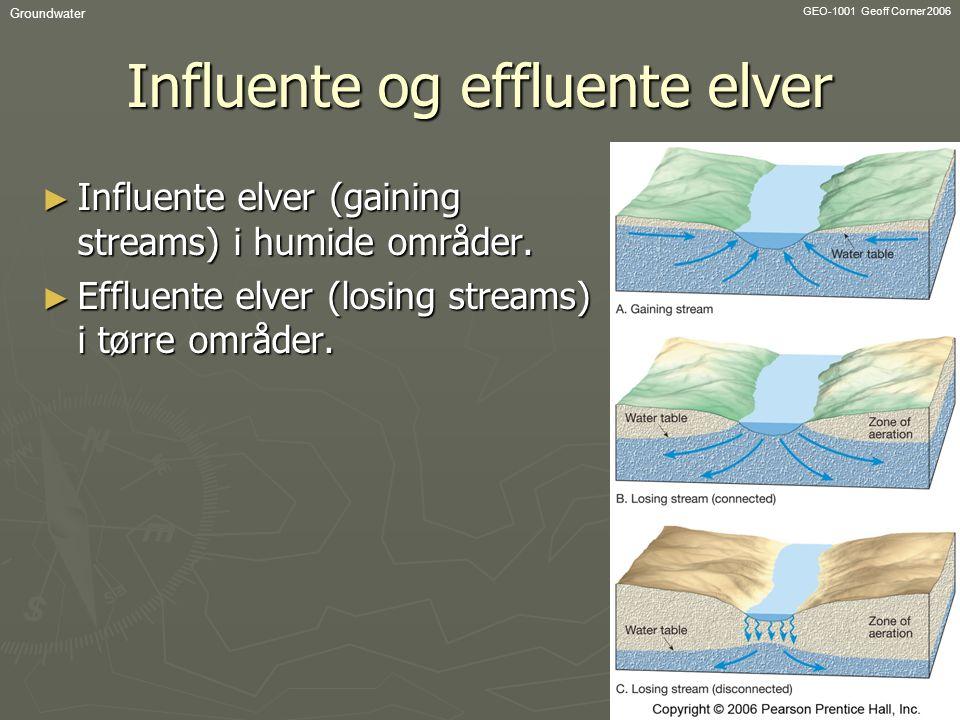 GEO-1001 Geoff Corner 2006 Groundwater Influente og effluente elver ► Influente elver (gaining streams) i humide områder. ► Effluente elver (losing st