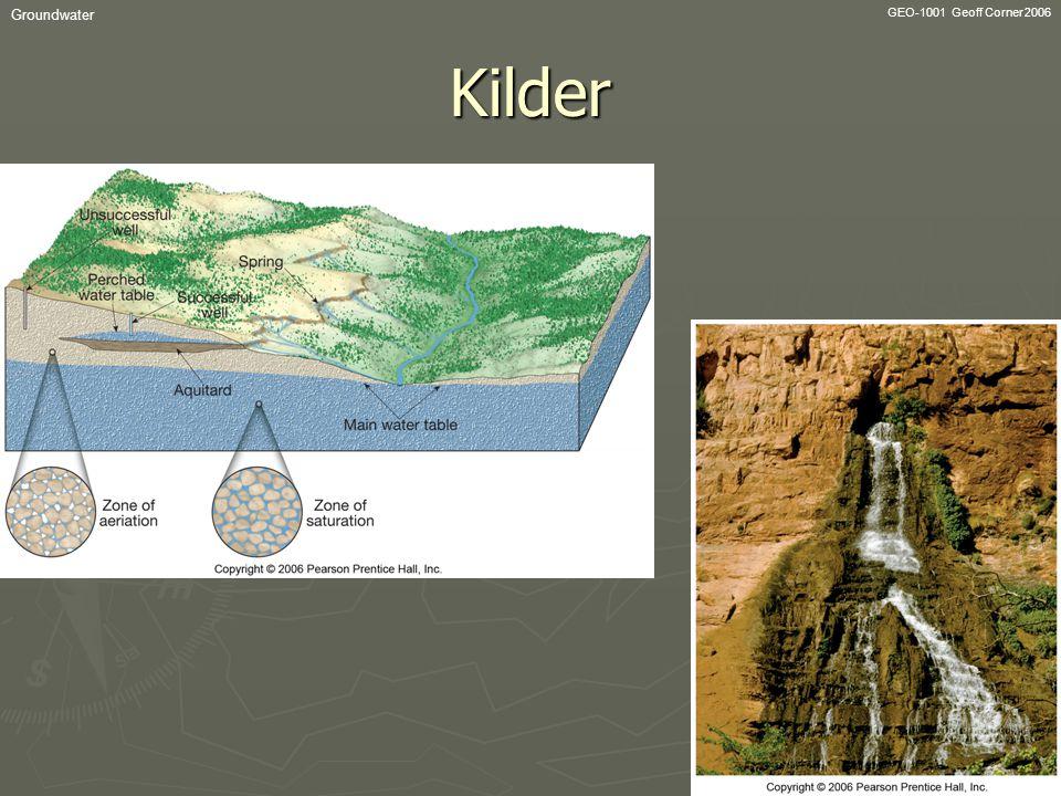 GEO-1001 Geoff Corner 2006 GroundwaterKilder