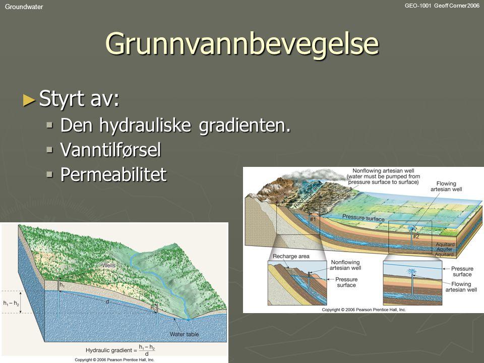 GEO-1001 Geoff Corner 2006 GroundwaterGrunnvannbevegelse ► Styrt av:  Den hydrauliske gradienten.  Vanntilførsel  Permeabilitet