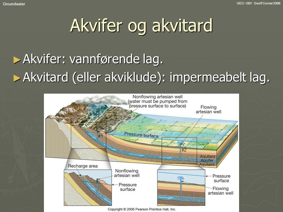 GEO-1001 Geoff Corner 2006 Groundwater Akvifer og akvitard ► Akvifer: vannførende lag. ► Akvitard (eller akviklude): impermeabelt lag.