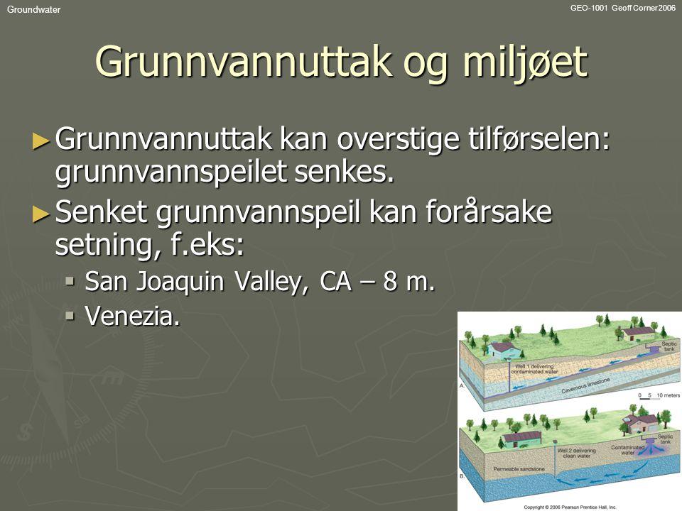 GEO-1001 Geoff Corner 2006 Groundwater Grunnvannuttak og miljøet ► Grunnvannuttak kan overstige tilførselen: grunnvannspeilet senkes. ► Senket grunnva