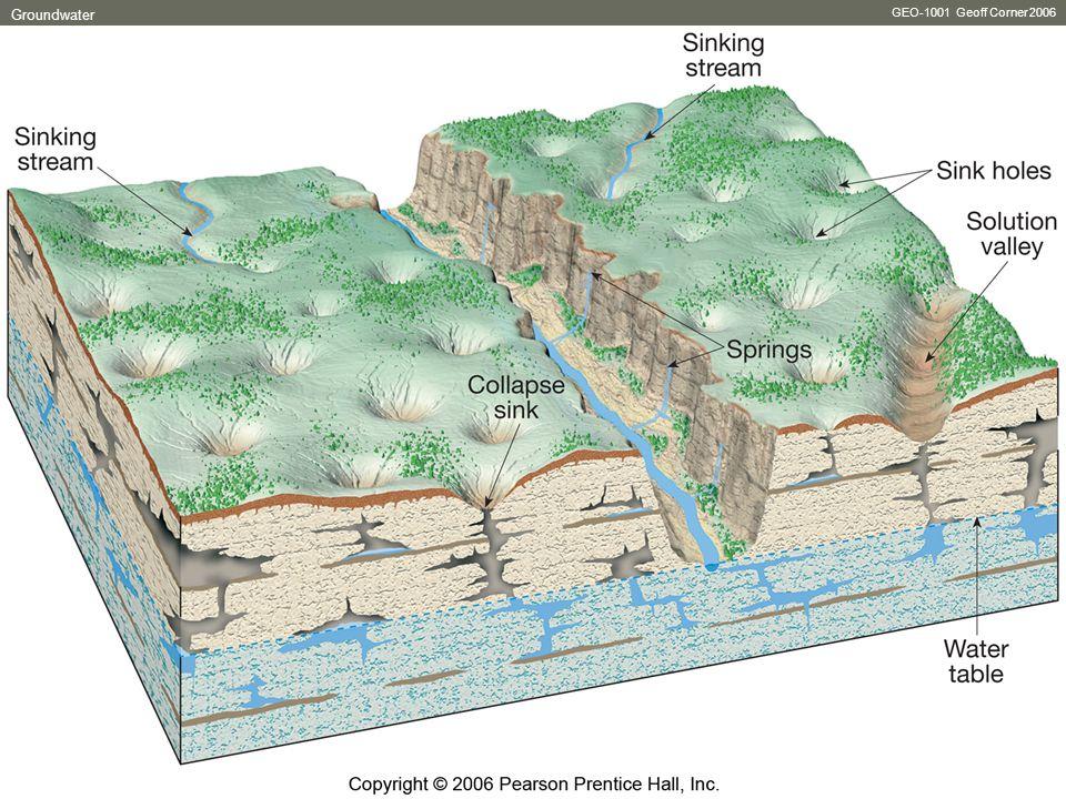 GEO-1001 Geoff Corner 2006 Groundwater