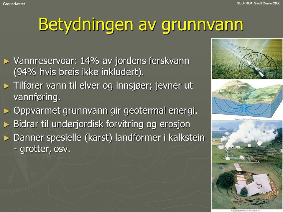 GEO-1001 Geoff Corner 2006 Groundwater Betydningen av grunnvann ► Vannreservoar: 14% av jordens ferskvann (94% hvis breis ikke inkludert). ► Tilfører