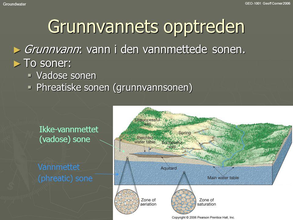 GEO-1001 Geoff Corner 2006 Groundwater Grunnvannets opptreden ► Grunnvann: vann i den vannmettede sonen. ► To soner:  Vadose sonen  Phreatiske sonen