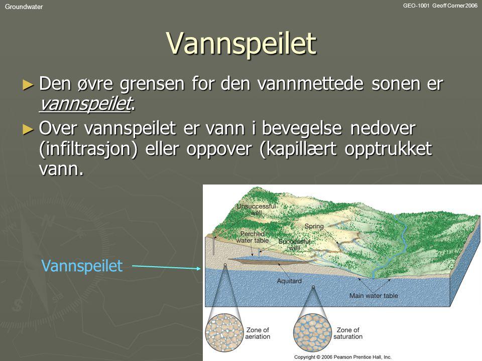 GEO-1001 Geoff Corner 2006 GroundwaterVannspeilet ► Den øvre grensen for den vannmettede sonen er vannspeilet. ► Over vannspeilet er vann i bevegelse