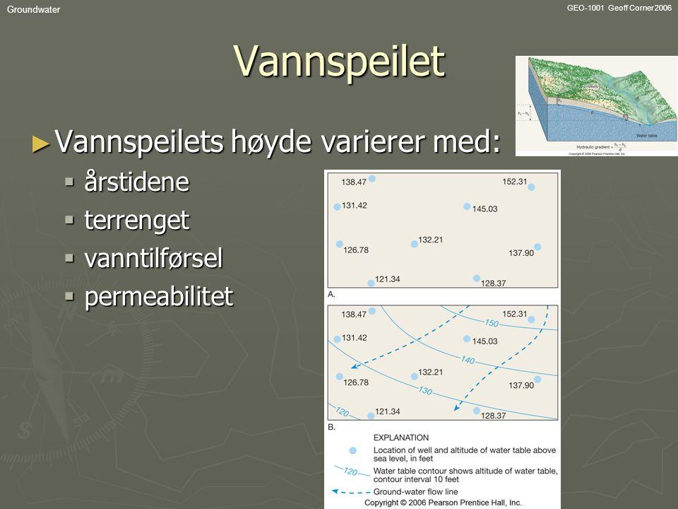 GEO-1001 Geoff Corner 2006 GroundwaterVannspeilet ► Vannspeilets høyde varierer med:  årstidene  terrenget  vanntilførsel  permeabilitet