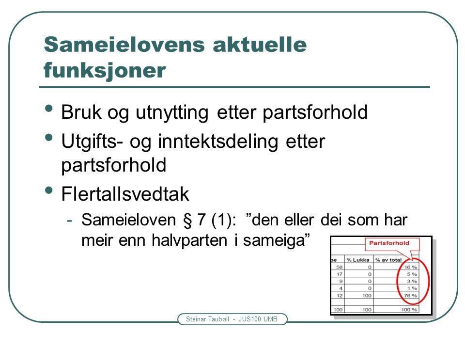 Steinar Taubøll - JUS100 UMB Sameielovens aktuelle funksjoner • Bruk og utnytting etter partsforhold • Utgifts- og inntektsdeling etter partsforhold • Flertallsvedtak -Sameieloven § 7 (1): den eller dei som har meir enn halvparten i sameiga