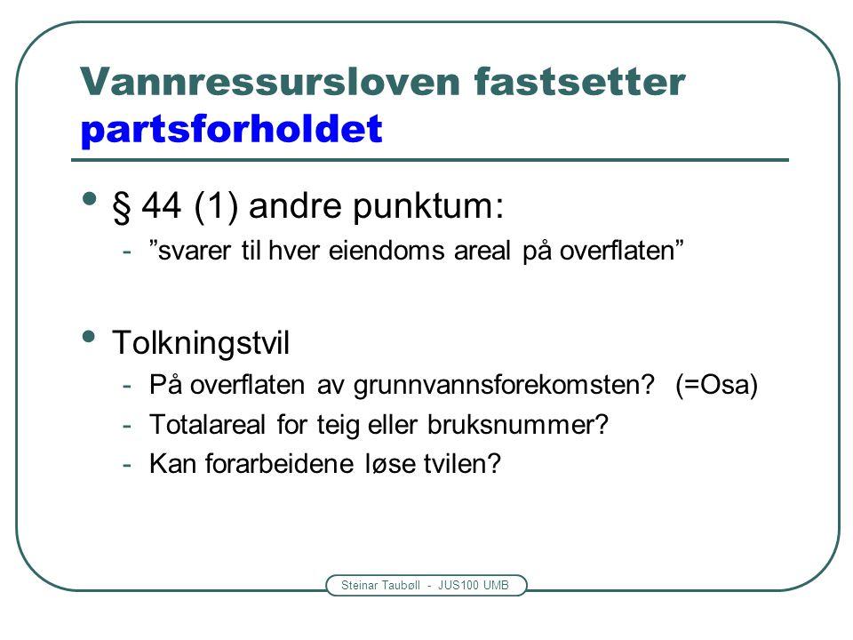 """Steinar Taubøll - JUS100 UMB Vannressursloven fastsetter partsforholdet • § 44 (1) andre punktum: -""""svarer til hver eiendoms areal på overflaten"""" • To"""