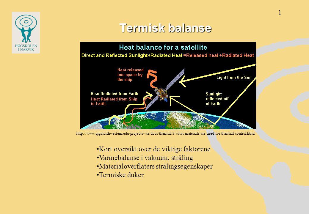 Termisk balanse •Kort oversikt over de viktige faktorene •Varmebalanse i vakuum, stråling •Materialoverflaters strålingsegenskaper •Termiske duker htt
