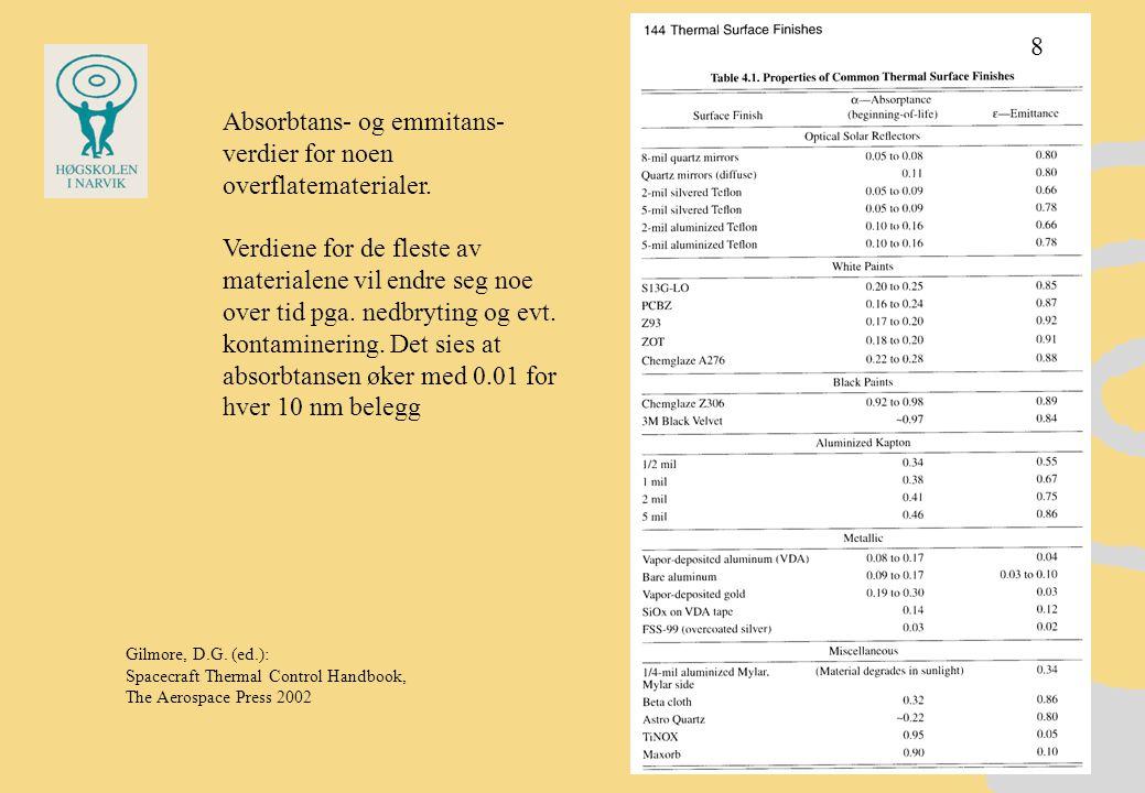 Gilmore, D.G. (ed.): Spacecraft Thermal Control Handbook, The Aerospace Press 2002 Absorbtans- og emmitans- verdier for noen overflatematerialer. Verd