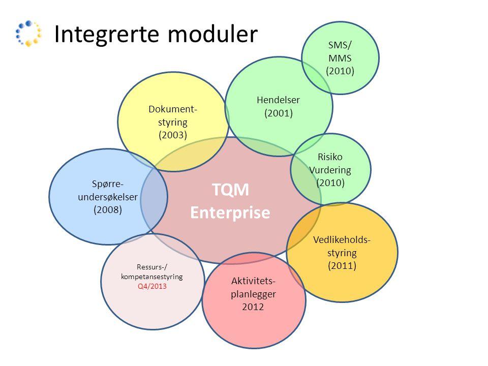 TQM Enterprise Dokument- styring (2003) Hendelser (2001) SMS/ MMS (2010) Risiko Vurdering (2010) Vedlikeholds- styring (2011) Spørre- undersøkelser (2