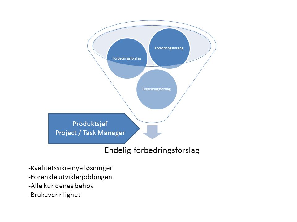 Endelig forbedringsforslag Forbedringsforslag -Kvalitetssikre nye løsninger -Forenkle utviklerjobbingen -Alle kundenes behov -Brukevennlighet Produkts