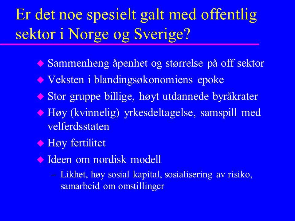 Er det noe spesielt galt med offentlig sektor i Norge og Sverige? u Sammenheng åpenhet og størrelse på off sektor u Veksten i blandingsøkonomiens epok