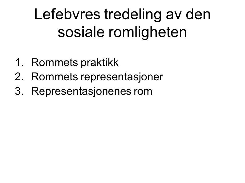 Lefebvres tredeling av den sosiale romligheten 1.Rommets praktikk 2.Rommets representasjoner 3.Representasjonenes rom