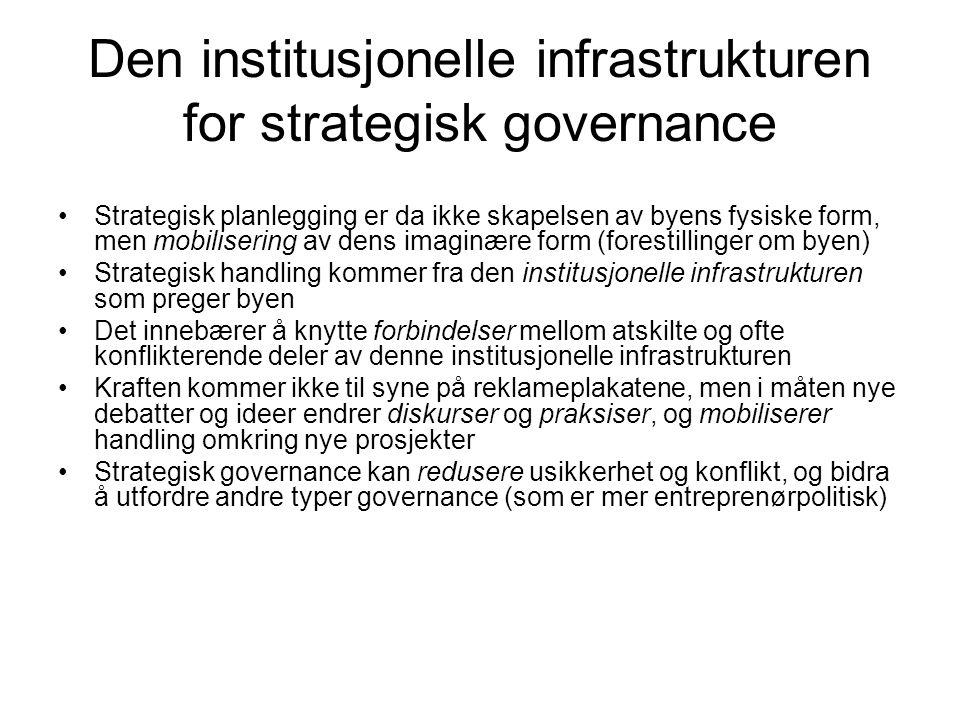 Den institusjonelle infrastrukturen for strategisk governance •Strategisk planlegging er da ikke skapelsen av byens fysiske form, men mobilisering av dens imaginære form (forestillinger om byen) •Strategisk handling kommer fra den institusjonelle infrastrukturen som preger byen •Det innebærer å knytte forbindelser mellom atskilte og ofte konflikterende deler av denne institusjonelle infrastrukturen •Kraften kommer ikke til syne på reklameplakatene, men i måten nye debatter og ideer endrer diskurser og praksiser, og mobiliserer handling omkring nye prosjekter •Strategisk governance kan redusere usikkerhet og konflikt, og bidra å utfordre andre typer governance (som er mer entreprenørpolitisk)