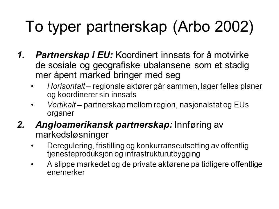 To typer partnerskap (Arbo 2002) 1.Partnerskap i EU: Koordinert innsats for å motvirke de sosiale og geografiske ubalansene som et stadig mer åpent marked bringer med seg •Horisontalt – regionale aktører går sammen, lager felles planer og koordinerer sin innsats •Vertikalt – partnerskap mellom region, nasjonalstat og EUs organer 2.Angloamerikansk partnerskap: Innføring av markedsløsninger •Deregulering, fristilling og konkurranseutsetting av offentlig tjenesteproduksjon og infrastrukturutbygging •Å slippe markedet og de private aktørene på tidligere offentlige enemerker