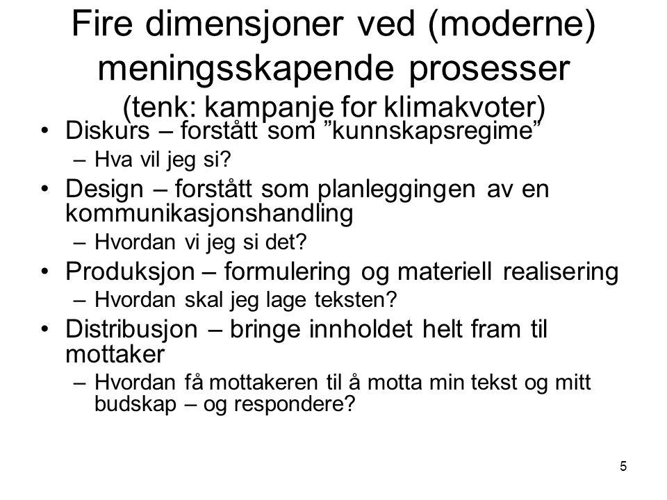 5 Fire dimensjoner ved (moderne) meningsskapende prosesser (tenk: kampanje for klimakvoter) •Diskurs – forstått som kunnskapsregime –Hva vil jeg si.